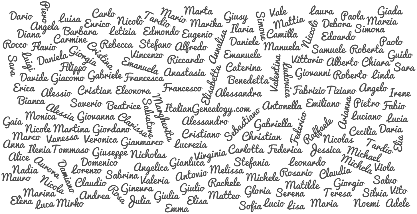 Italian Last Names And Meanings: Italian Naming Traditions And Their Ramifications